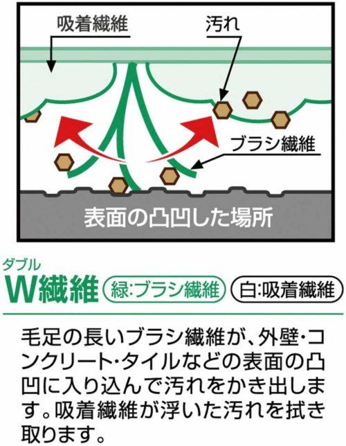 ブラッシングスポンジW繊維構造