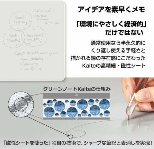 プラス メモパッド クリーンノート Kaite カイテ仕組み