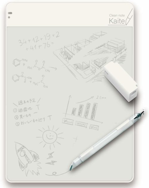 プラス メモパッド クリーンノート Kaite カイテ全体図